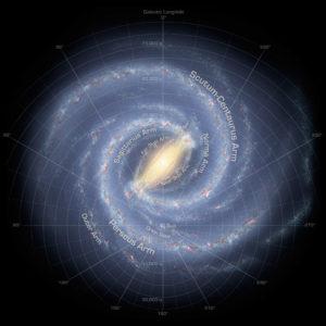 NASA's Image of the Milky Way